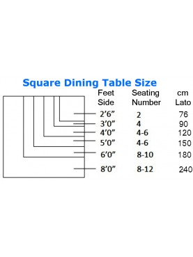 How to calculate dinig table size