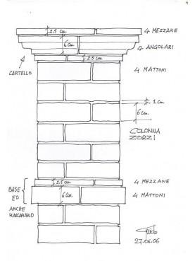 Colonna in mattoni di 37 cm